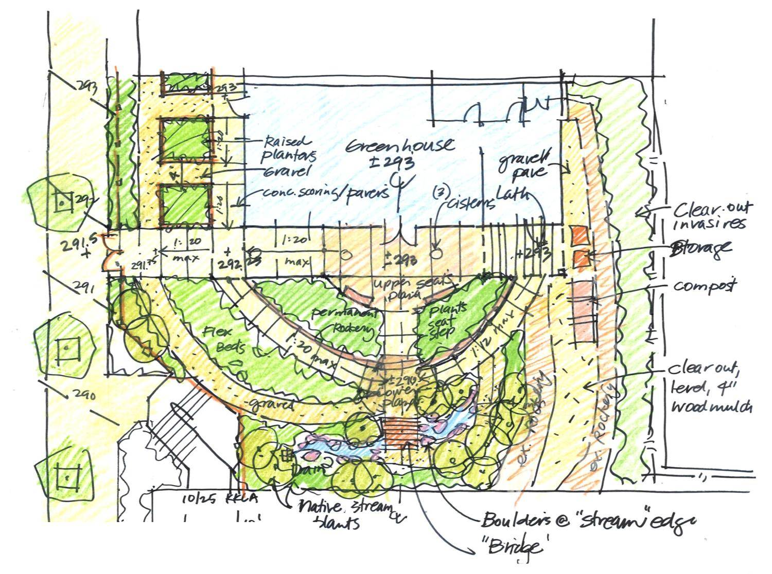 How to draw architectural landscape design compositions for Landscape blueprints