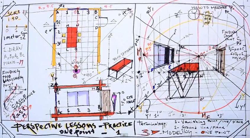 Fast Sketch, How to Draw a One-Point Perspective From the Existing Plan | Architecture Drawing T ...
