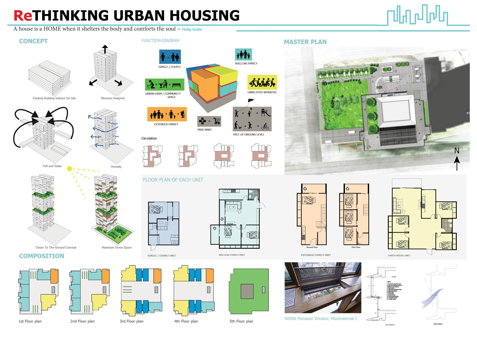 ReThinking Urban Housing ( Archiprix S.E.A 2012) architecture ...