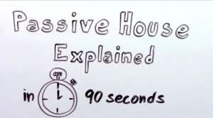 Passive House Explained in 90 Seconds