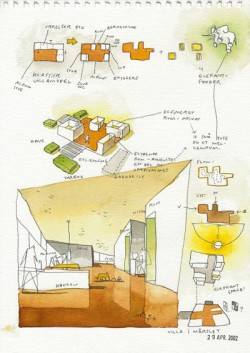 Watercolour Architectural diagram