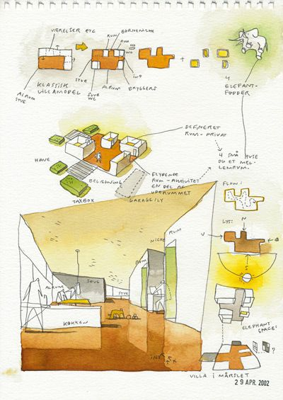 Watercolour Architectural Diagram Arch Student