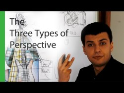 [TUTORIAL]The Three Types of Perspective