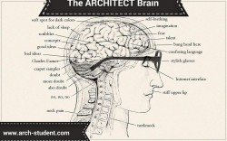 The ARCHITECT's Brain