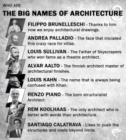 Who are THE BIG NAMES IN ARCHITECTURE