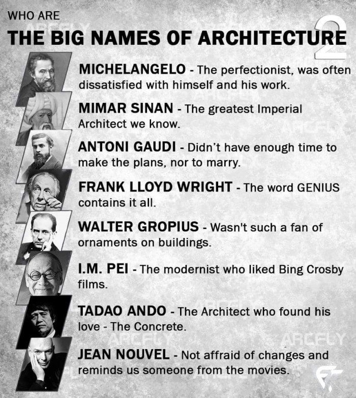 who are the big names in architecture arch student com