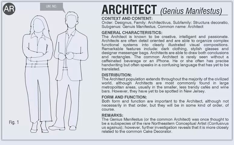 ARCHITECT genius manifestus