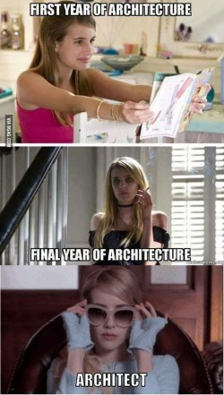 The Evolution of Architect