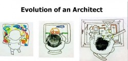 Evolution of an ARCHITECT