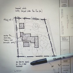 Architectural Sketching or How to Sketch like Me