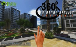 360 Degree Panoromic Virtual Tour