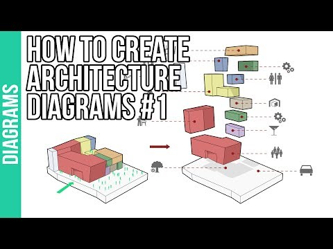 How to create Architecture Diagrams