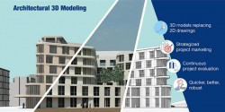 Reasons Why Architectural 3D Modeling is important for Construction Industry